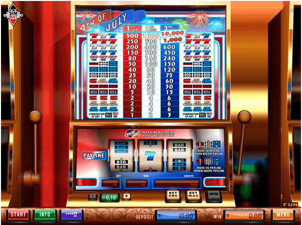 4th of July Slot
