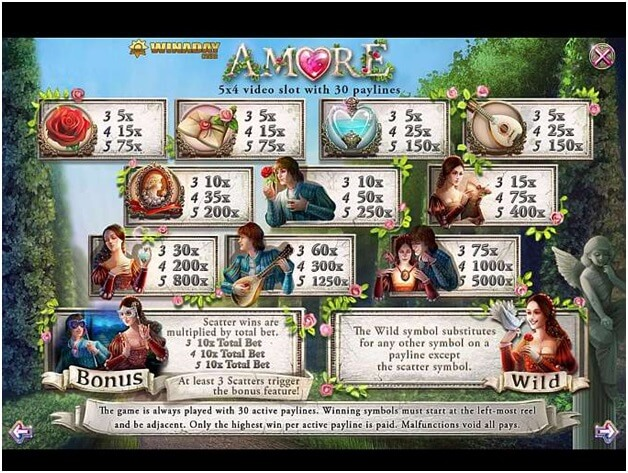 Amore slot game paytable