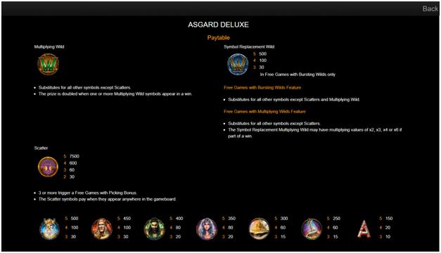 Asgard Deluxe - Paytable