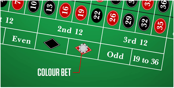 Hacks to beat Roulette- Bet on rows