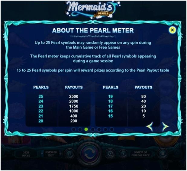 Mermaid's Pearl Meter