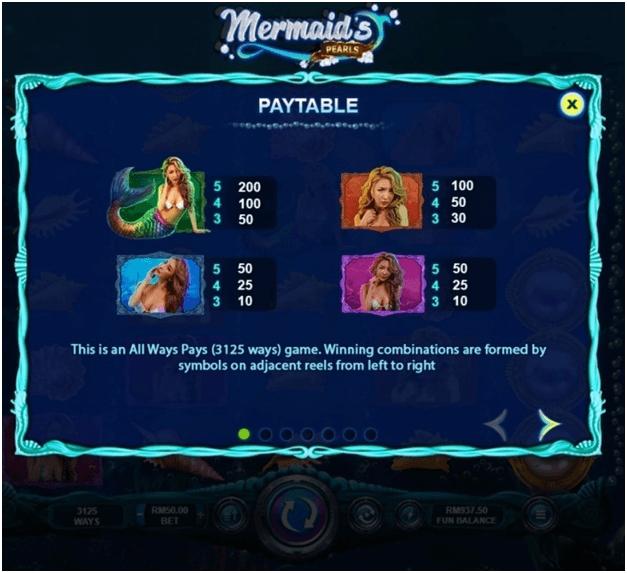 Mermaid's Pearls Paytable
