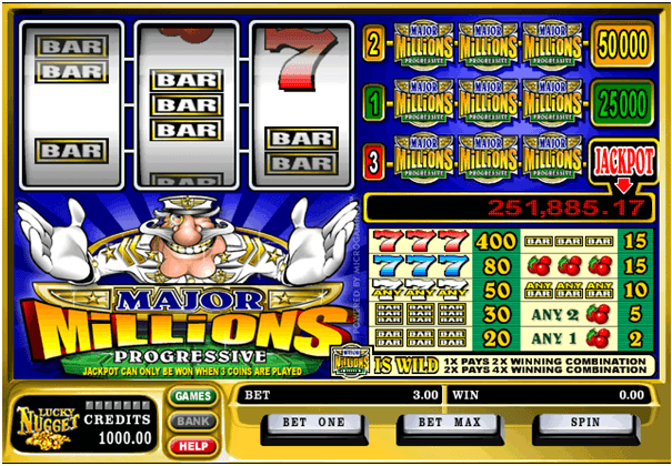 The payout in slots